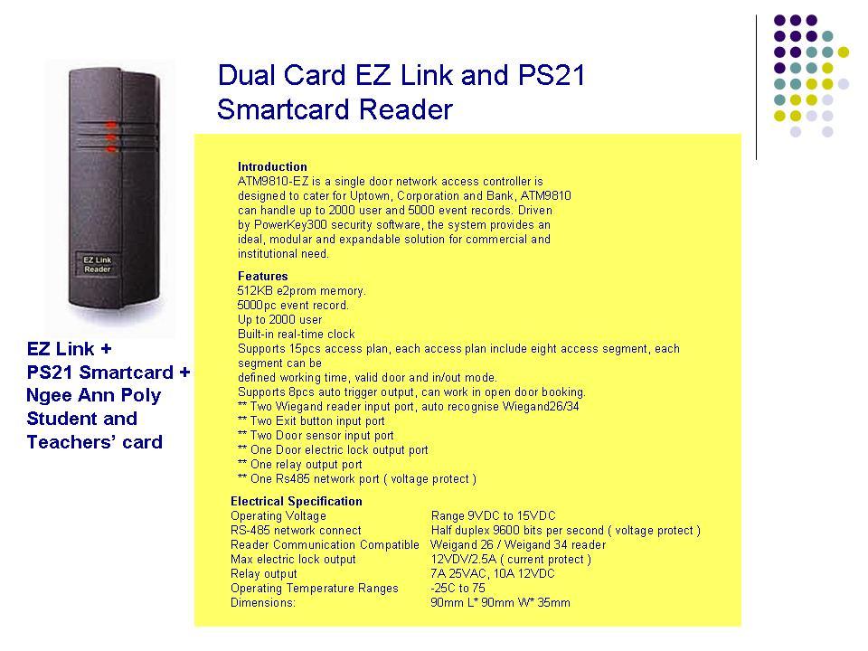 Ps21 Smartcard Reader Newdvr